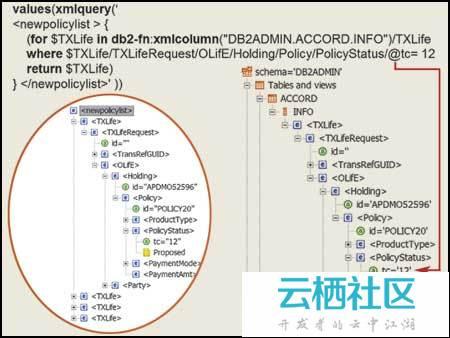 使用PHP和AJAX的XML编程(3)-asp.net ajax编程指南