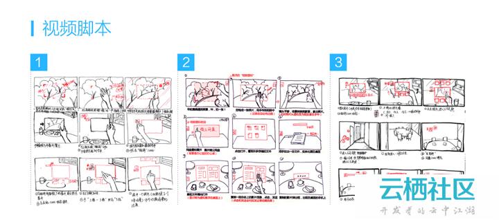 【CDC品牌维生素】微云宣传视频项目总结-维生素论文总结