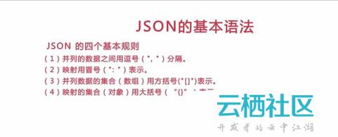 json快速入门学习<a href=